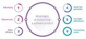 IT Outsourcing